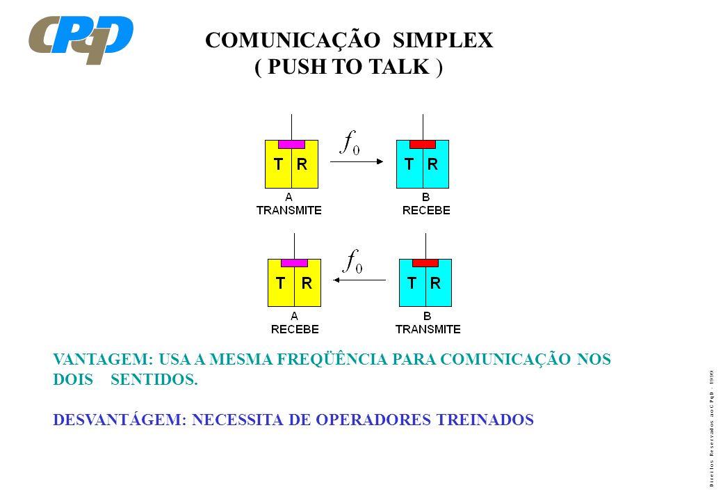 D i r e i t o s R e s e r v a d o s a o C P q D - 1 9 9 9 DISTRIBUIÇÃO DOS CANAIS DE VOZ E CANAIS DE CONTROLE