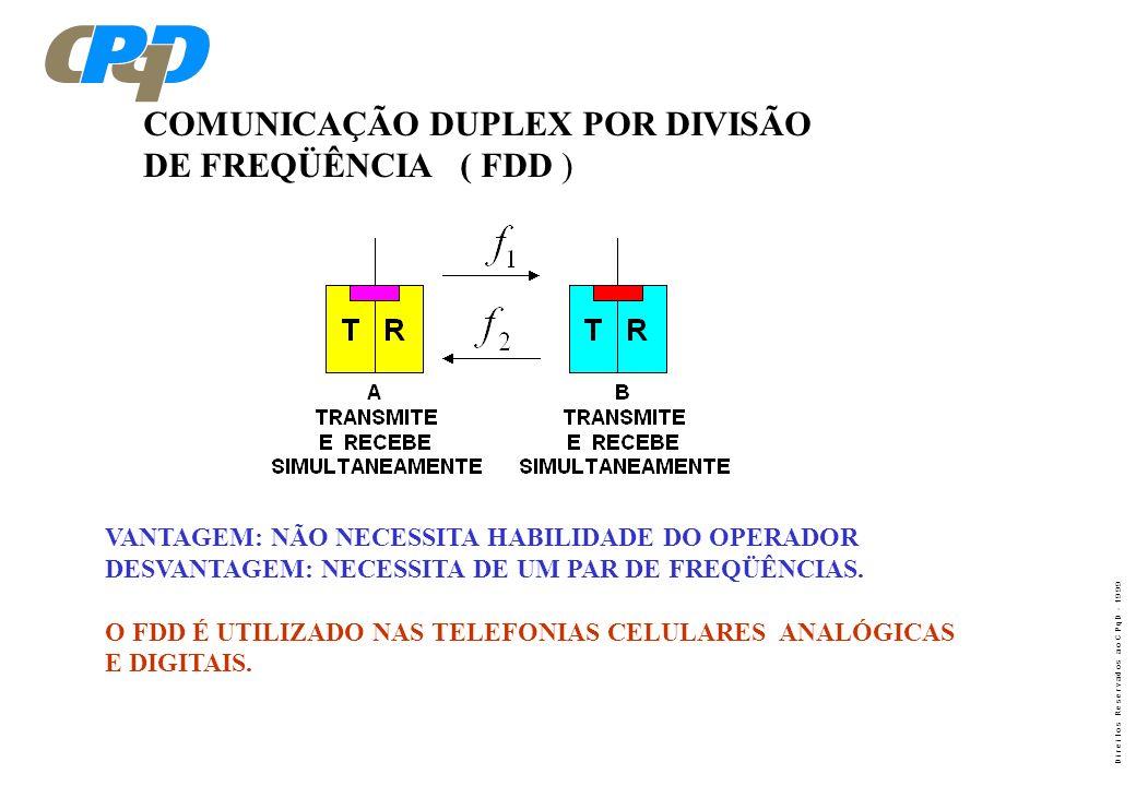 D i r e i t o s R e s e r v a d o s a o C P q D - 1 9 9 9 TIPO DE ACESSO E FAIXAS DE OPERAÇÃO