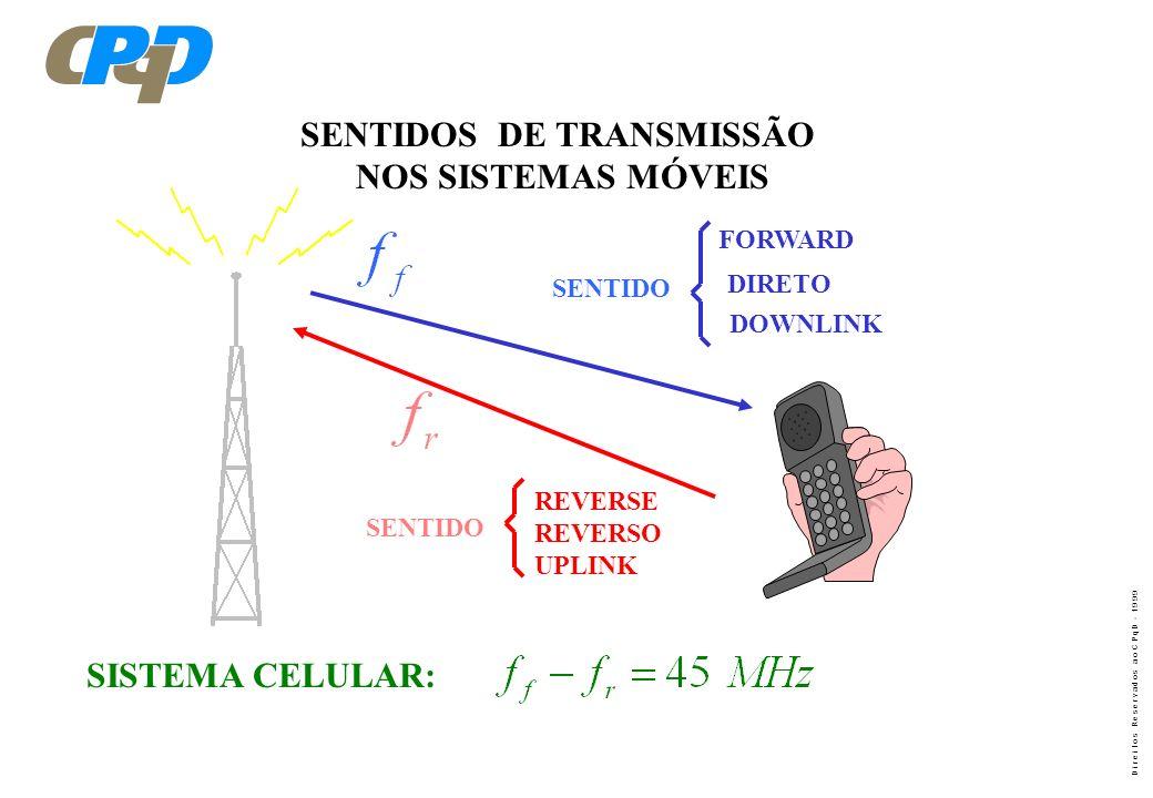 D i r e i t o s R e s e r v a d o s a o C P q D - 1 9 9 9 FAIXAS DE OPERAÇÃO CONFORME O SENTIDO DE TRANSMISSÃO MÓVEL ERB 824 - 849 MHz 25 MHz ERBMÓVEL 869 - 894 MHz 45 MHz