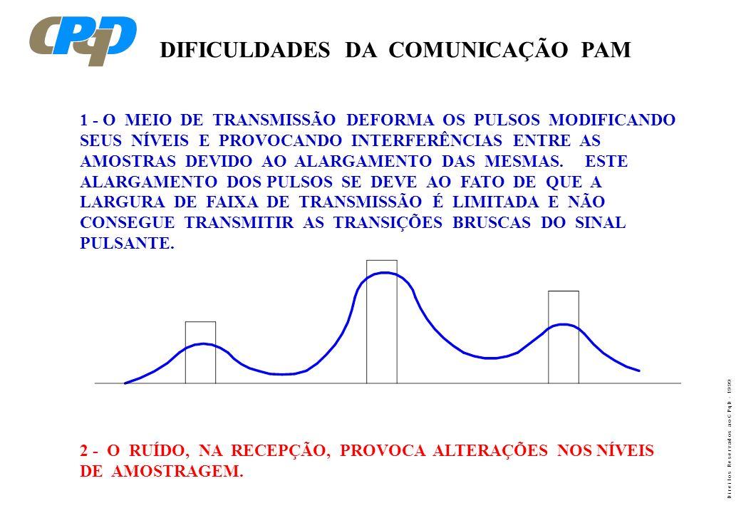 D i r e i t o s R e s e r v a d o s a o C P q D - 1 9 9 9 DIFICULDADES DA COMUNICAÇÃO PAM 1 - O MEIO DE TRANSMISSÃO DEFORMA OS PULSOS MODIFICANDO SEUS