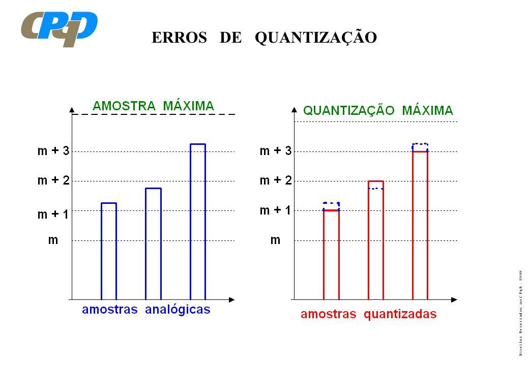 D i r e i t o s R e s e r v a d o s a o C P q D - 1 9 9 9 ERROS DE QUANTIZAÇÃO