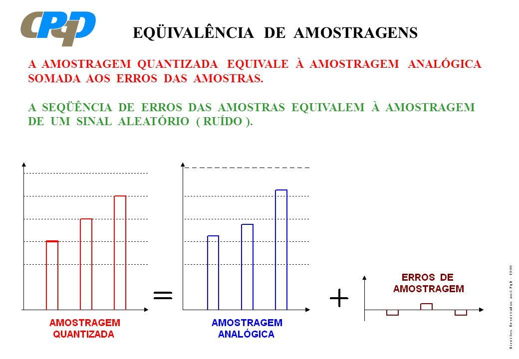D i r e i t o s R e s e r v a d o s a o C P q D - 1 9 9 9 EQÜIVALÊNCIA DE AMOSTRAGENS A AMOSTRAGEM QUANTIZADA EQUIVALE À AMOSTRAGEM ANALÓGICA SOMADA A