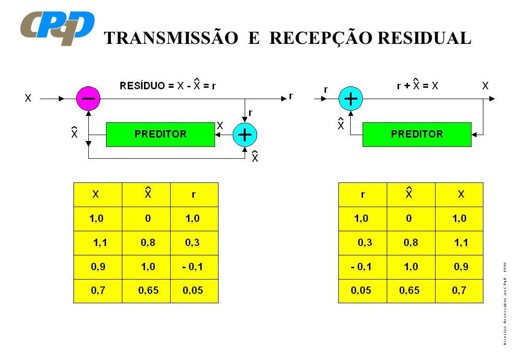 D i r e i t o s R e s e r v a d o s a o C P q D - 1 9 9 9 TRANSMISSÃO E RECEPÇÃO RESIDUAL