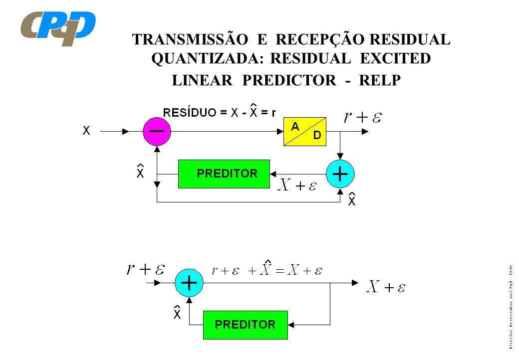 D i r e i t o s R e s e r v a d o s a o C P q D - 1 9 9 9 TRANSMISSÃO E RECEPÇÃO RESIDUAL QUANTIZADA: RESIDUAL EXCITED LINEAR PREDICTOR - RELP