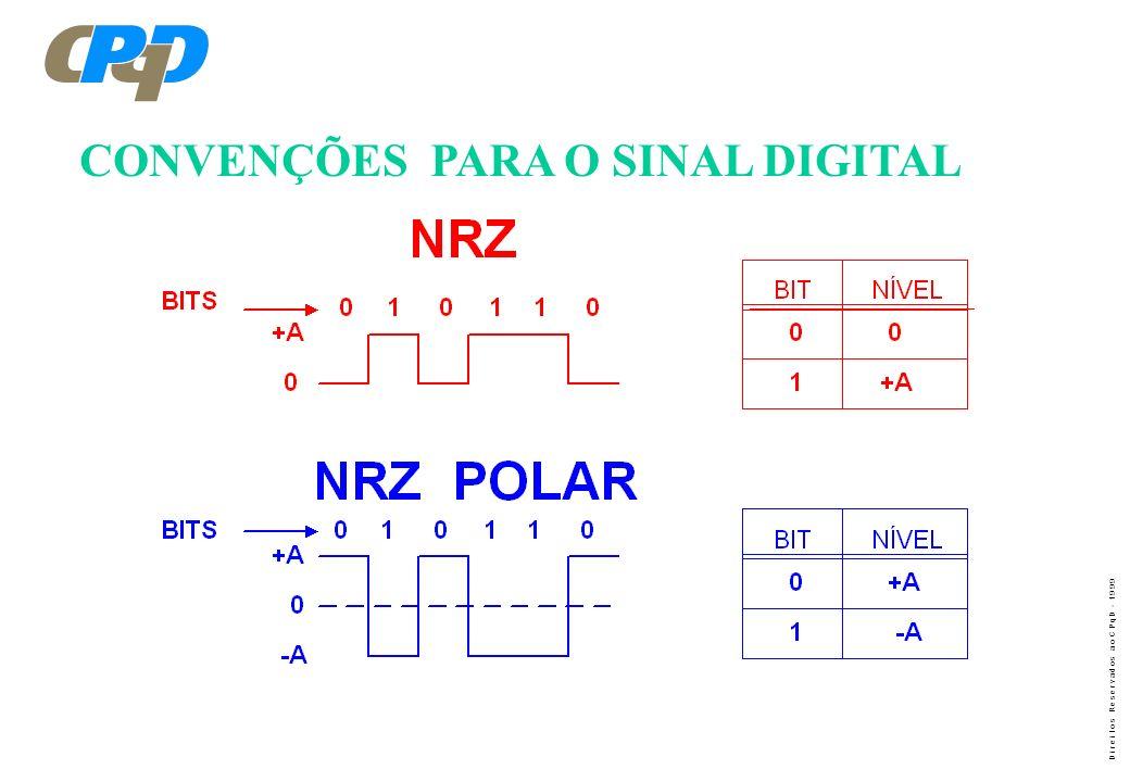 D i r e i t o s R e s e r v a d o s a o C P q D - 1 9 9 9 CONVENÇÕES PARA O SINAL DIGITAL