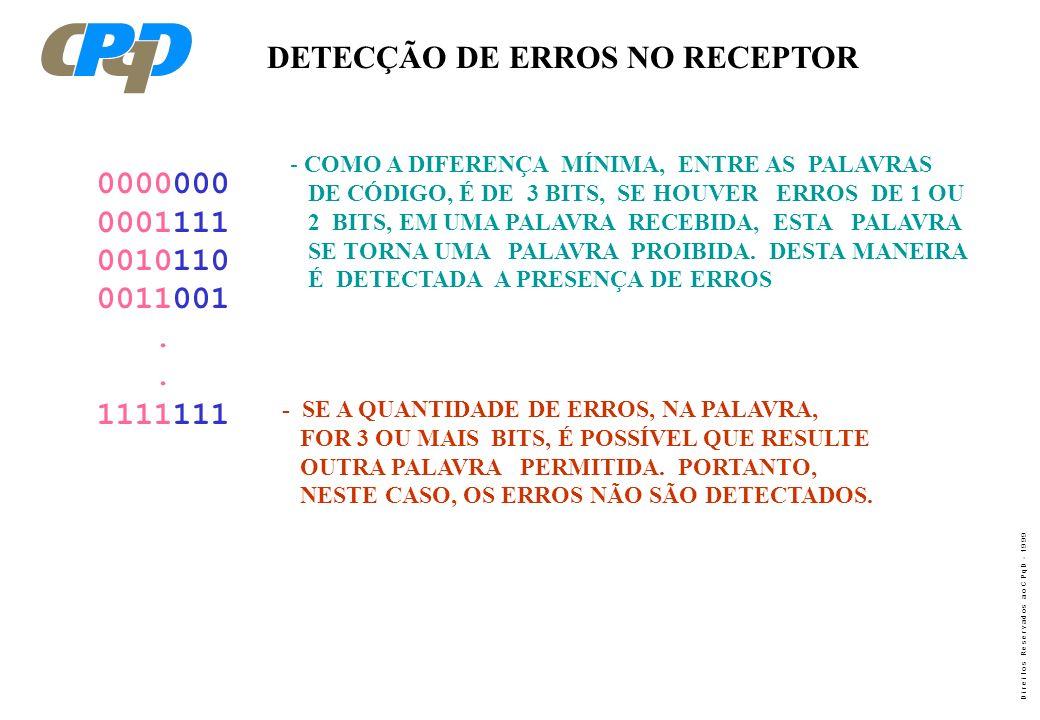D i r e i t o s R e s e r v a d o s a o C P q D - 1 9 9 9 0000000 0001111 0010110 0011001. 1111111 DETECÇÃO DE ERROS NO RECEPTOR - COMO A DIFERENÇA MÍ