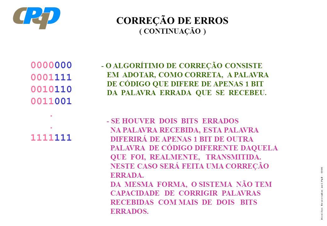 D i r e i t o s R e s e r v a d o s a o C P q D - 1 9 9 9 CORREÇÃO DE ERROS ( CONTINUAÇÃO ) 0000000 0001111 0010110 0011001. 1111111 - O ALGORÍTIMO DE