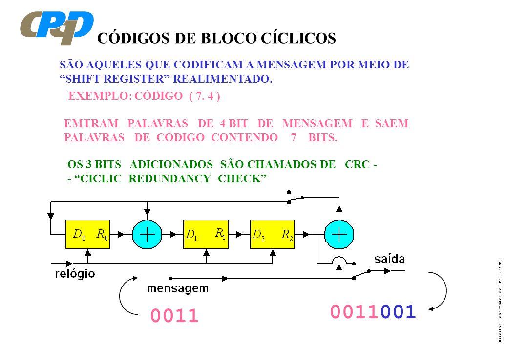 D i r e i t o s R e s e r v a d o s a o C P q D - 1 9 9 9 CÓDIGOS DE BLOCO CÍCLICOS SÃO AQUELES QUE CODIFICAM A MENSAGEM POR MEIO DE SHIFT REGISTER RE