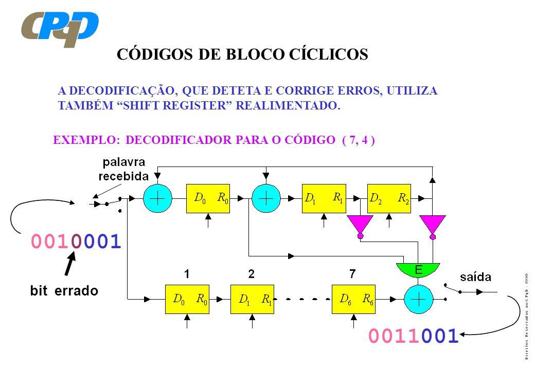 D i r e i t o s R e s e r v a d o s a o C P q D - 1 9 9 9 CÓDIGOS DE BLOCO CÍCLICOS A DECODIFICAÇÃO, QUE DETETA E CORRIGE ERROS, UTILIZA TAMBÉM SHIFT