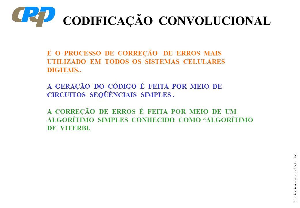 D i r e i t o s R e s e r v a d o s a o C P q D - 1 9 9 9 CODIFICAÇÃO CONVOLUCIONAL É O PROCESSO DE CORREÇÃO DE ERROS MAIS UTILIZADO EM TODOS OS SISTE