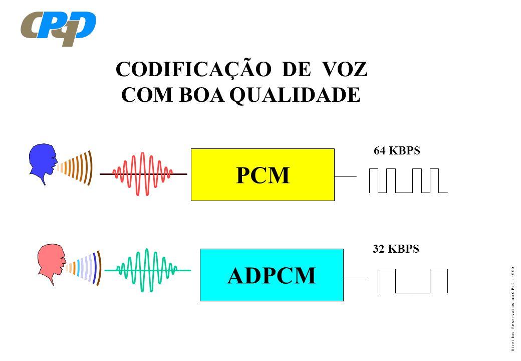D i r e i t o s R e s e r v a d o s a o C P q D - 1 9 9 9 CODIFICAÇÃO DE VOZ COM BOA QUALIDADE PCM 64 KBPS ADPCM 32 KBPS