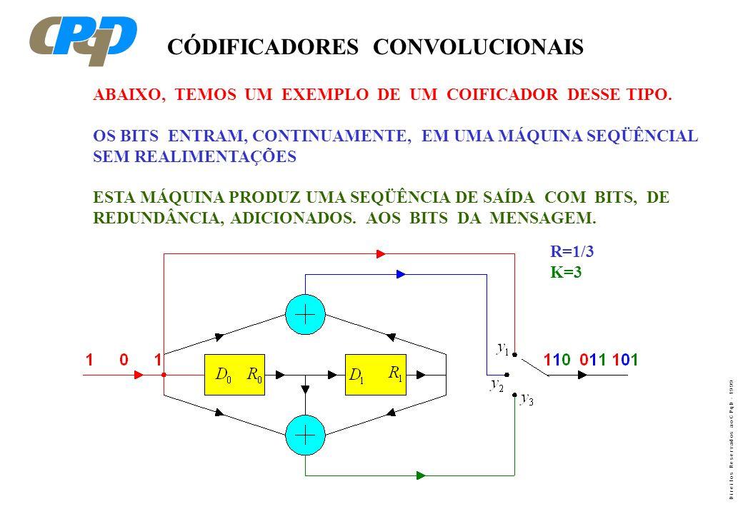 D i r e i t o s R e s e r v a d o s a o C P q D - 1 9 9 9 CÓDIFICADORES CONVOLUCIONAIS ABAIXO, TEMOS UM EXEMPLO DE UM COIFICADOR DESSE TIPO. OS BITS E