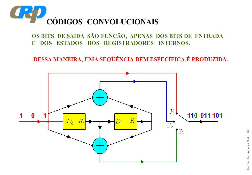 D i r e i t o s R e s e r v a d o s a o C P q D - 1 9 9 9 OS BITS DE SAÍDA SÃO FUNÇÃO, APENAS DOS BITS DE ENTRADA E DOS ESTADOS DOS REGISTRADORES INTE