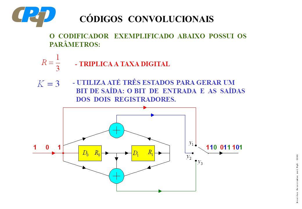 D i r e i t o s R e s e r v a d o s a o C P q D - 1 9 9 9 CÓDIGOS CONVOLUCIONAIS O CODIFICADOR EXEMPLIFICADO ABAIXO POSSUI OS PARÂMETROS: - TRIPLICA A