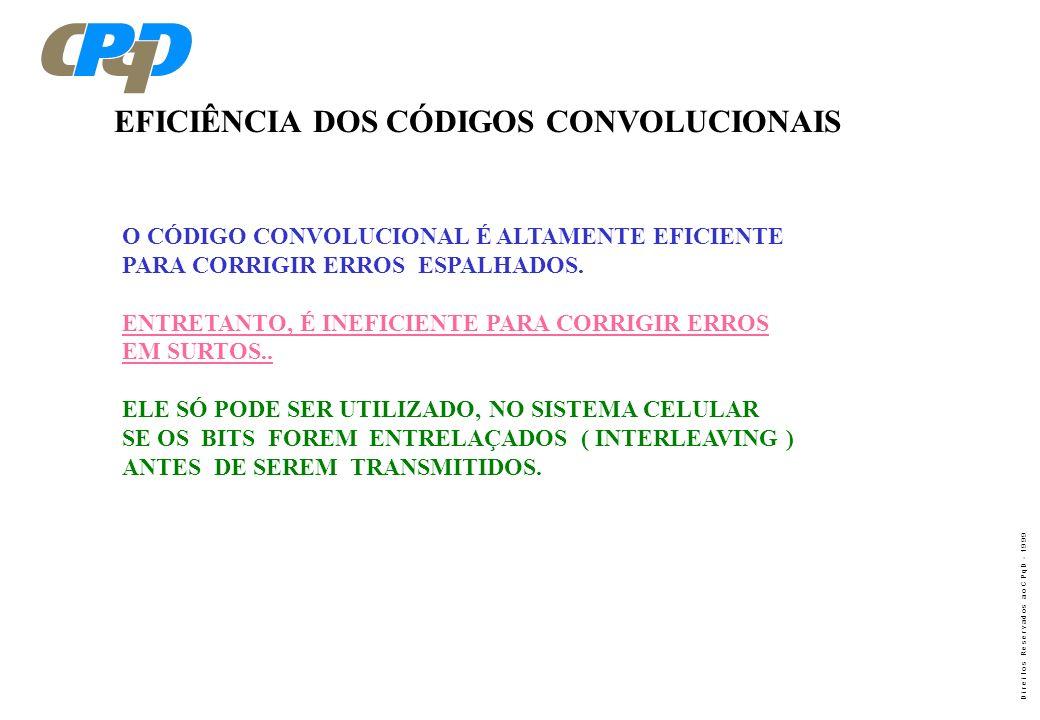 D i r e i t o s R e s e r v a d o s a o C P q D - 1 9 9 9 EFICIÊNCIA DOS CÓDIGOS CONVOLUCIONAIS O CÓDIGO CONVOLUCIONAL É ALTAMENTE EFICIENTE PARA CORR