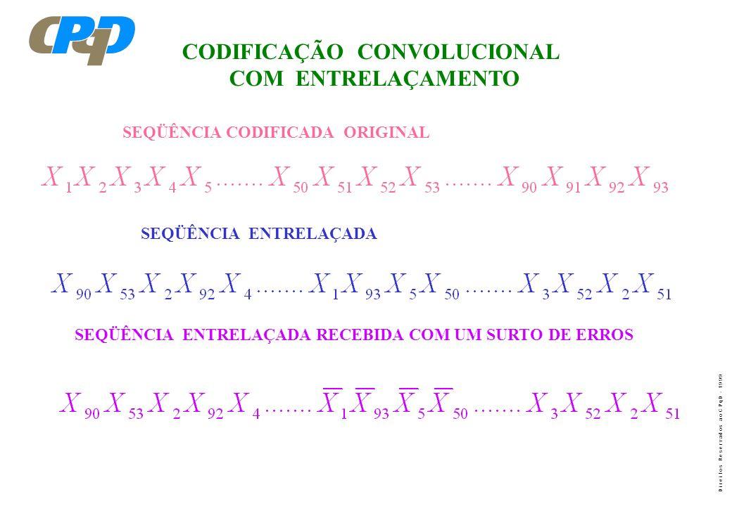 D i r e i t o s R e s e r v a d o s a o C P q D - 1 9 9 9 SEQÜÊNCIA CODIFICADA ORIGINAL SEQÜÊNCIA ENTRELAÇADA SEQÜÊNCIA ENTRELAÇADA RECEBIDA COM UM SU