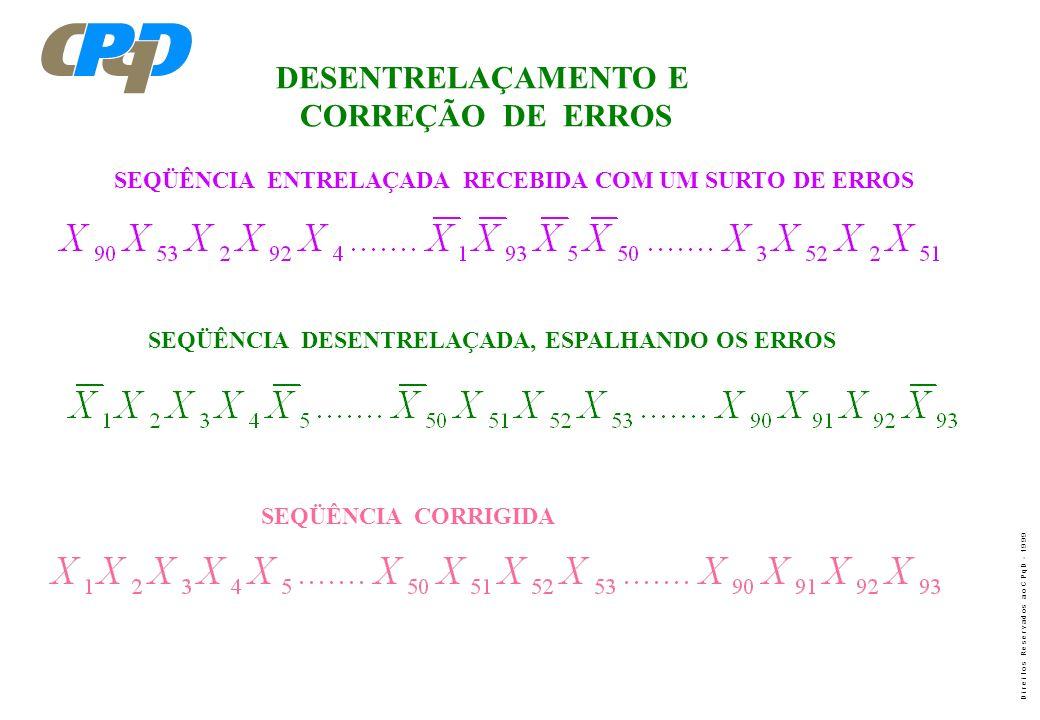 D i r e i t o s R e s e r v a d o s a o C P q D - 1 9 9 9 SEQÜÊNCIA ENTRELAÇADA RECEBIDA COM UM SURTO DE ERROS SEQÜÊNCIA DESENTRELAÇADA, ESPALHANDO OS