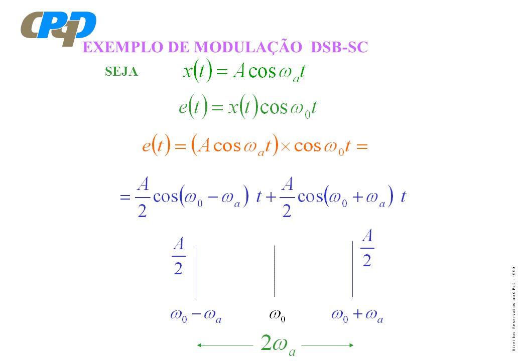 EXEMPLO DE MODULAÇÃO DSB-SC SEJA