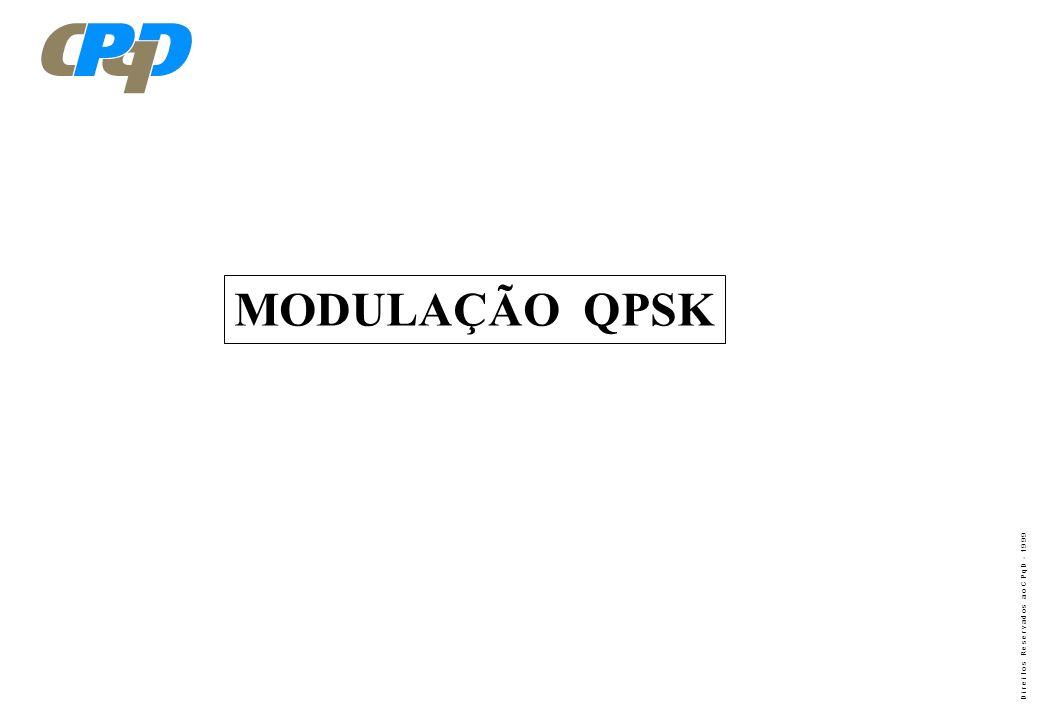 MODULAÇÃO QPSK