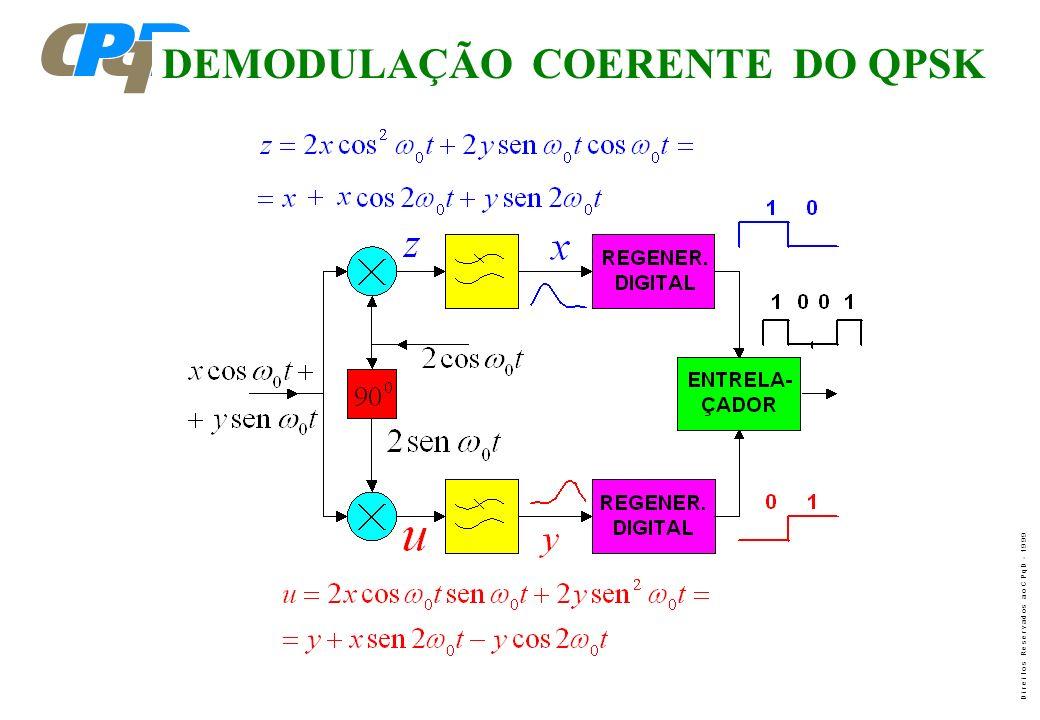 D i r e i t o s R e s e r v a d o s a o C P q D - 1 9 9 9 DEMODULAÇÃO COERENTE DO QPSK