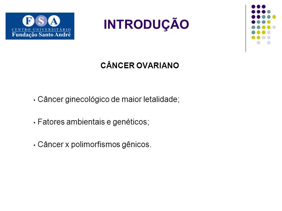 INTRODUÇÃO CÂNCER OVARIANO Câncer ginecológico de maior letalidade; Fatores ambientais e genéticos; Câncer x polimorfismos gênicos.