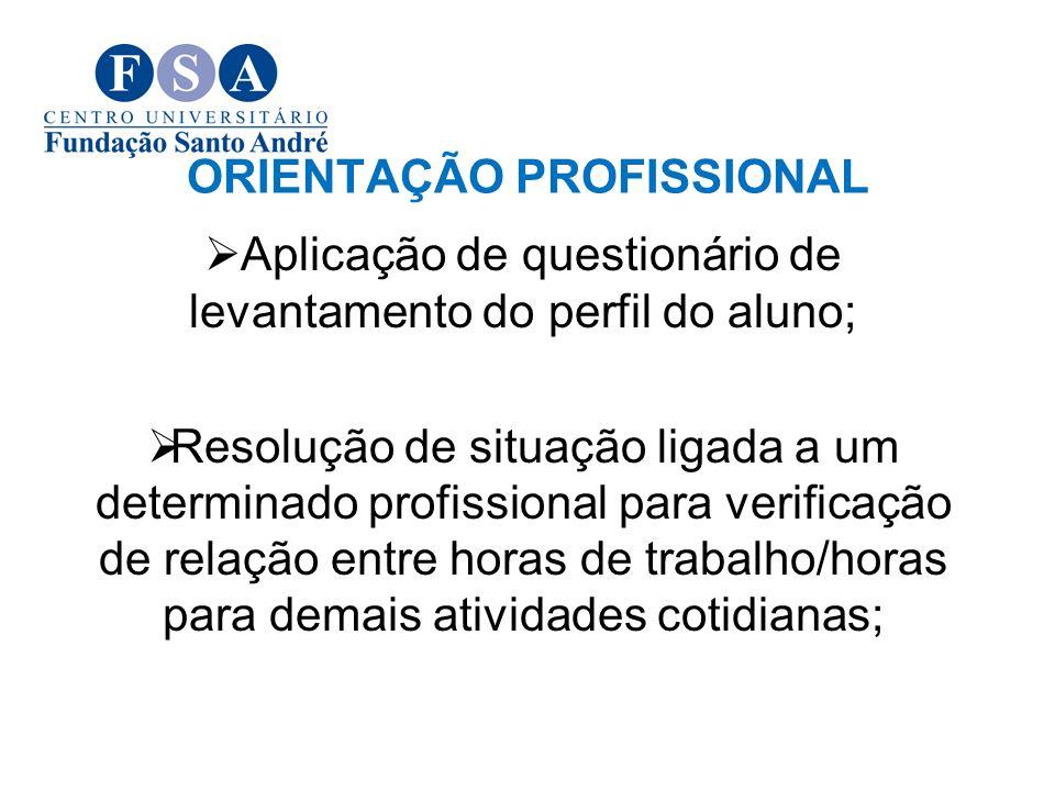 ORIENTAÇÃO PROFISSIONAL Aplicação de questionário de levantamento do perfil do aluno; Resolução de situação ligada a um determinado profissional para
