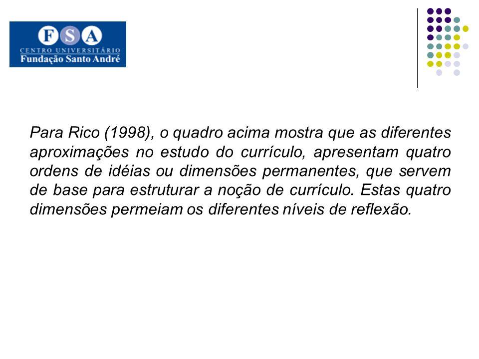 Para Rico (1998), o quadro acima mostra que as diferentes aproximações no estudo do currículo, apresentam quatro ordens de idéias ou dimensões permane