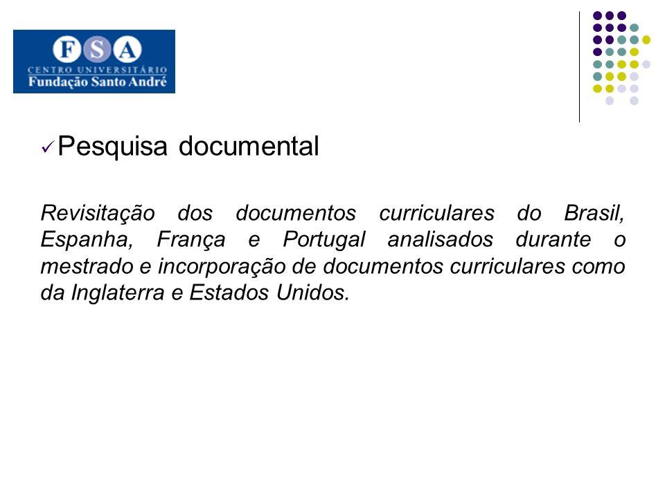 Pesquisa documental Revisitação dos documentos curriculares do Brasil, Espanha, França e Portugal analisados durante o mestrado e incorporação de docu