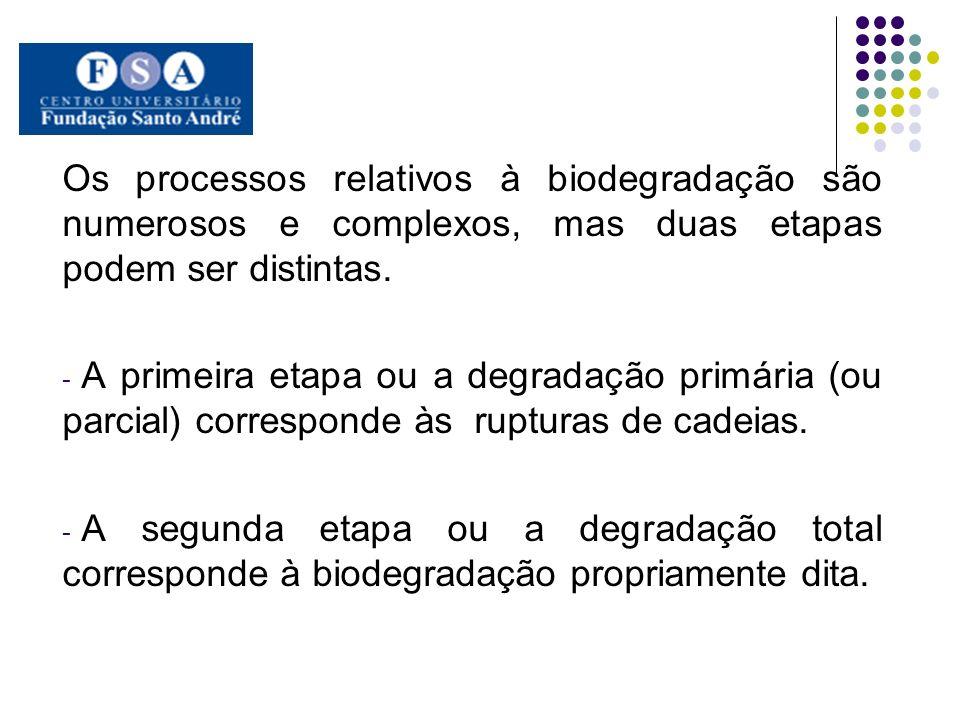 Os processos relativos à biodegradação são numerosos e complexos, mas duas etapas podem ser distintas. - A primeira etapa ou a degradação primária (ou