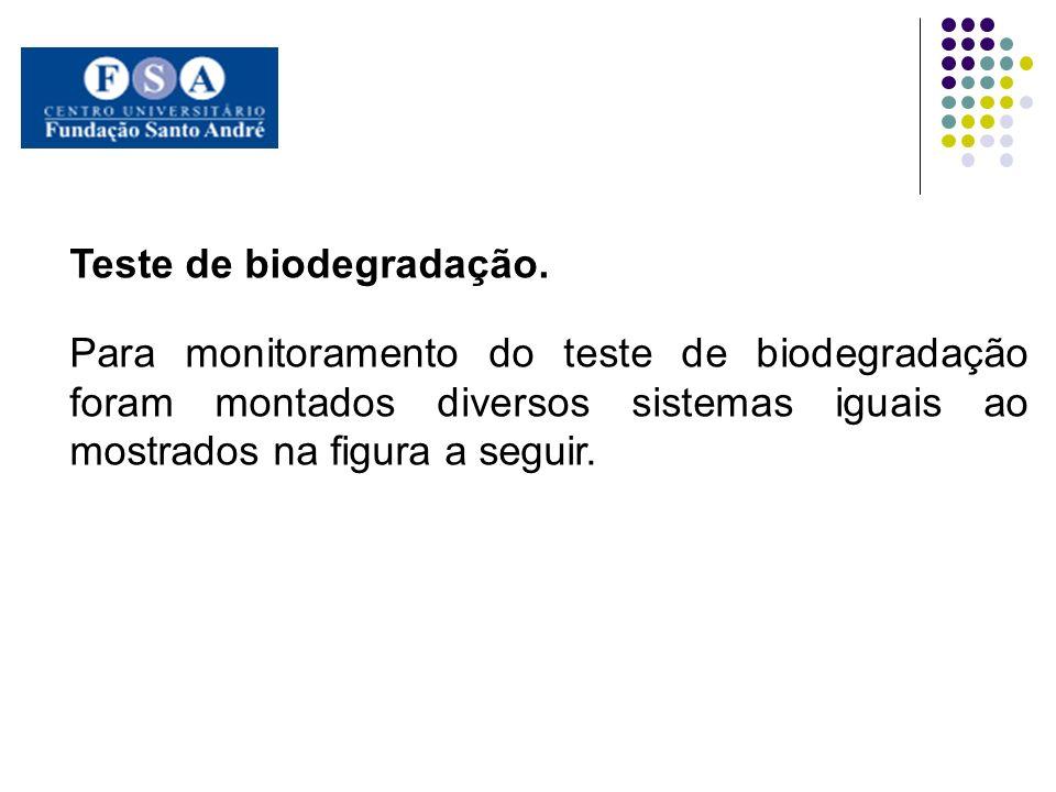 Teste de biodegradação. Para monitoramento do teste de biodegradação foram montados diversos sistemas iguais ao mostrados na figura a seguir.