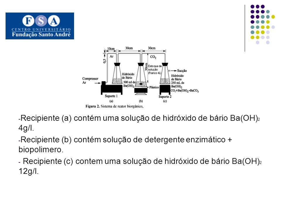 - Recipiente (a) contém uma solução de hidróxido de bário Ba(OH) 2 4g/l. - Recipiente (b) contém solução de detergente enzimático + biopolimero. - Rec