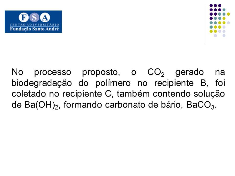 No processo proposto, o CO 2 gerado na biodegradação do polímero no recipiente B, foi coletado no recipiente C, também contendo solução de Ba(OH) 2, f