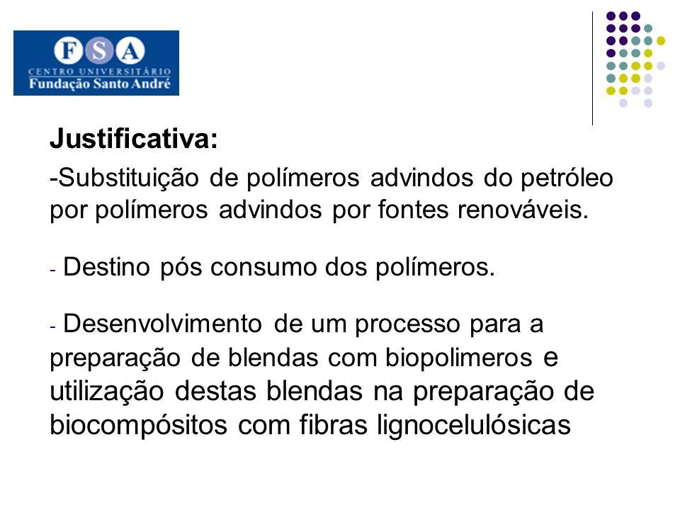 Justificativa: -Substituição de polímeros advindos do petróleo por polímeros advindos por fontes renováveis. - Destino pós consumo dos polímeros. - De