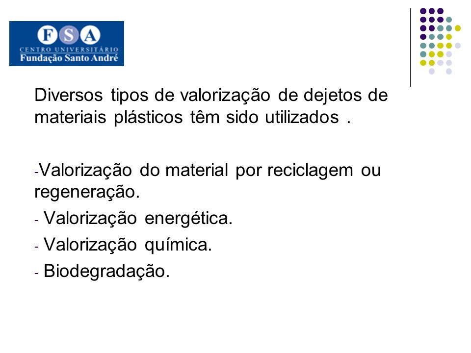 Diversos tipos de valorização de dejetos de materiais plásticos têm sido utilizados. - Valorização do material por reciclagem ou regeneração. - Valori