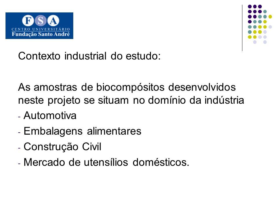 Contexto industrial do estudo: As amostras de biocompósitos desenvolvidos neste projeto se situam no domínio da indústria - Automotiva - Embalagens al