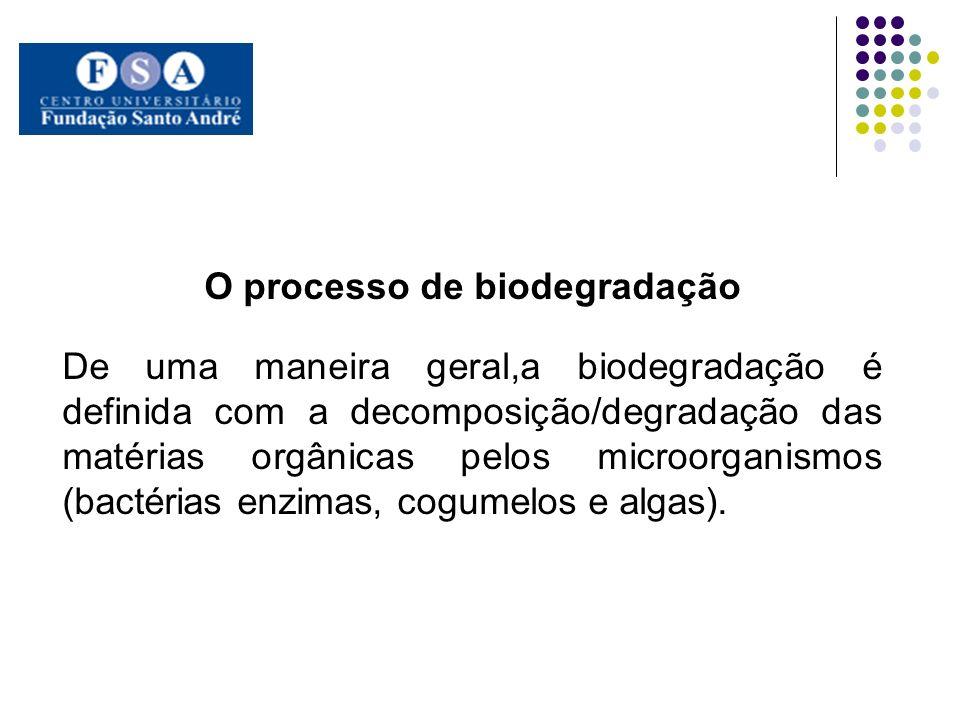 O processo de biodegradação De uma maneira geral,a biodegradação é definida com a decomposição/degradação das matérias orgânicas pelos microorganismos