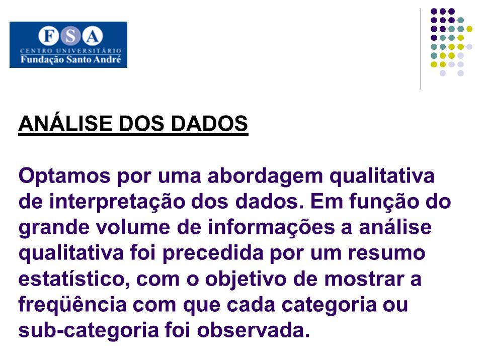 ANÁLISE DOS DADOS Optamos por uma abordagem qualitativa de interpretação dos dados. Em função do grande volume de informações a análise qualitativa fo