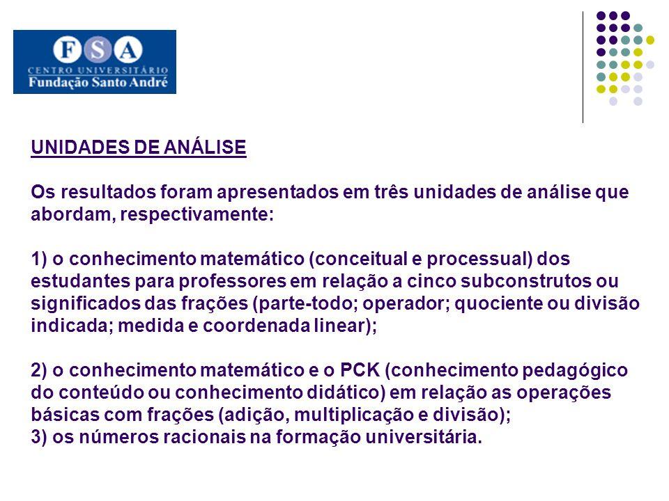 UNIDADES DE ANÁLISE Os resultados foram apresentados em três unidades de análise que abordam, respectivamente: 1) o conhecimento matemático (conceitua