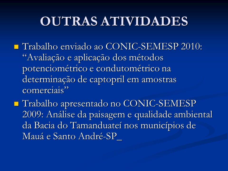 OUTRAS ATIVIDADES Trabalho enviado ao CONIC-SEMESP 2010: Avaliação e aplicação dos métodos potenciométrico e condutométrico na determinação de captopr
