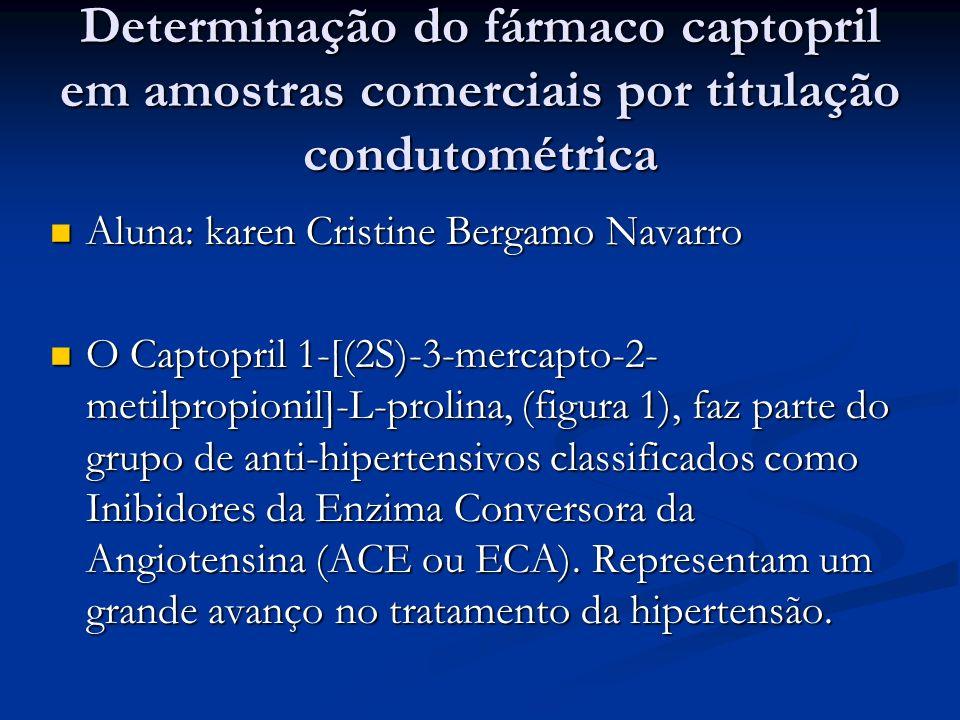 Determinação do fármaco captopril em amostras comerciais por titulação condutométrica Aluna: karen Cristine Bergamo Navarro Aluna: karen Cristine Berg
