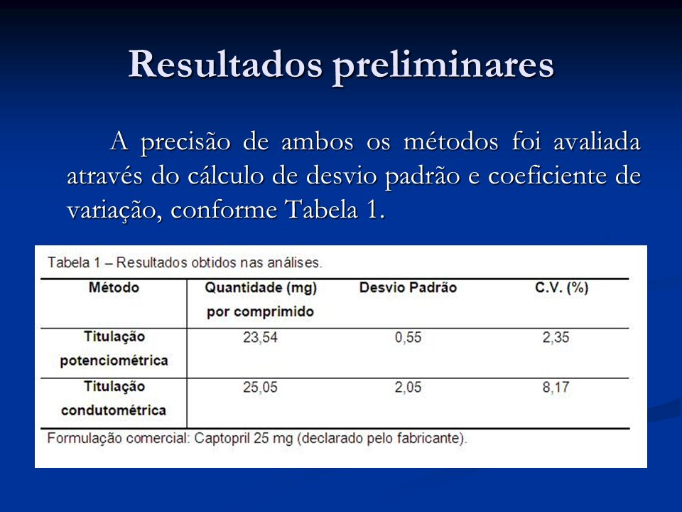 Análise comparativa entre pilhas piratas e comerciais regularizadas: um aspecto da cultura ambiental dos alunos do nível médio Co-orientador: Prof.