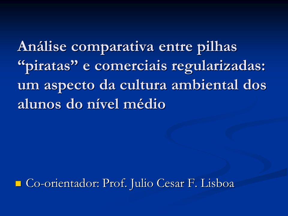 Análise comparativa entre pilhas piratas e comerciais regularizadas: um aspecto da cultura ambiental dos alunos do nível médio Co-orientador: Prof. Ju