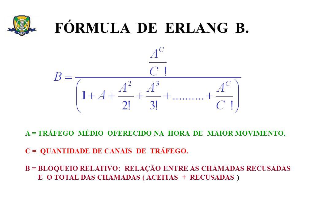 FÓRMULA DE ERLANG B. A = TRÁFEGO MÉDIO OFERECIDO NA HORA DE MAIOR MOVIMENTO. C = QUANTIDADE DE CANAIS DE TRÁFEGO. B = BLOQUEIO RELATIVO: RELAÇÃO ENTRE