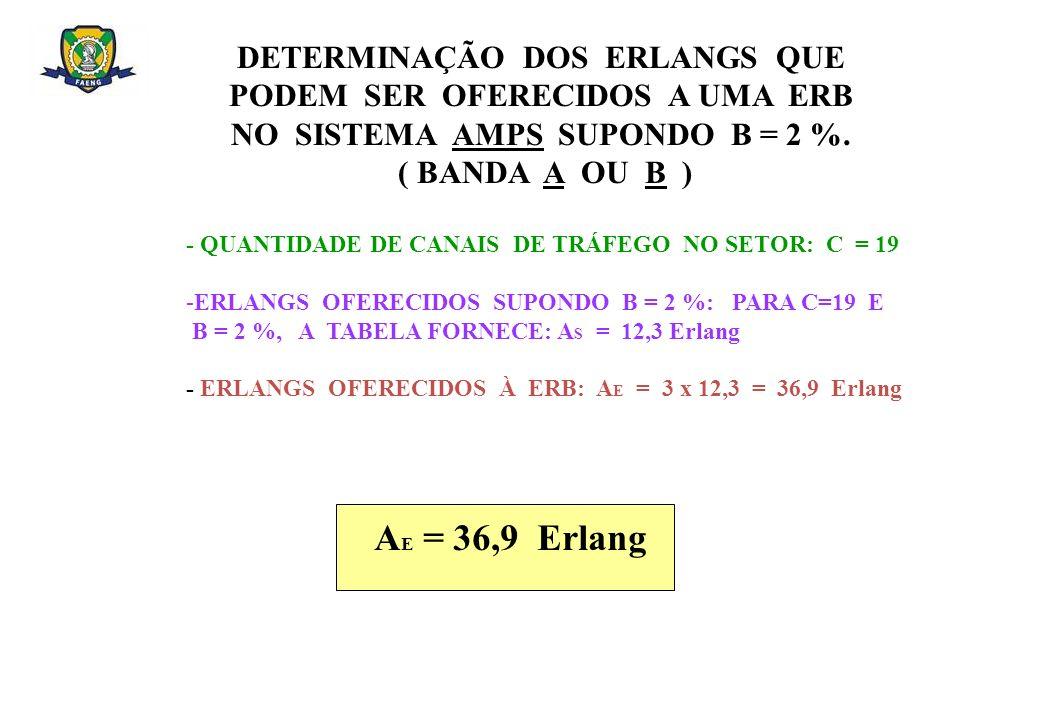 DETERMINAÇÃO DOS ERLANGS QUE PODEM SER OFERECIDOS A UMA ERB NO SISTEMA AMPS SUPONDO B = 2 %. ( BANDA A OU B ) - QUANTIDADE DE CANAIS DE TRÁFEGO NO SET