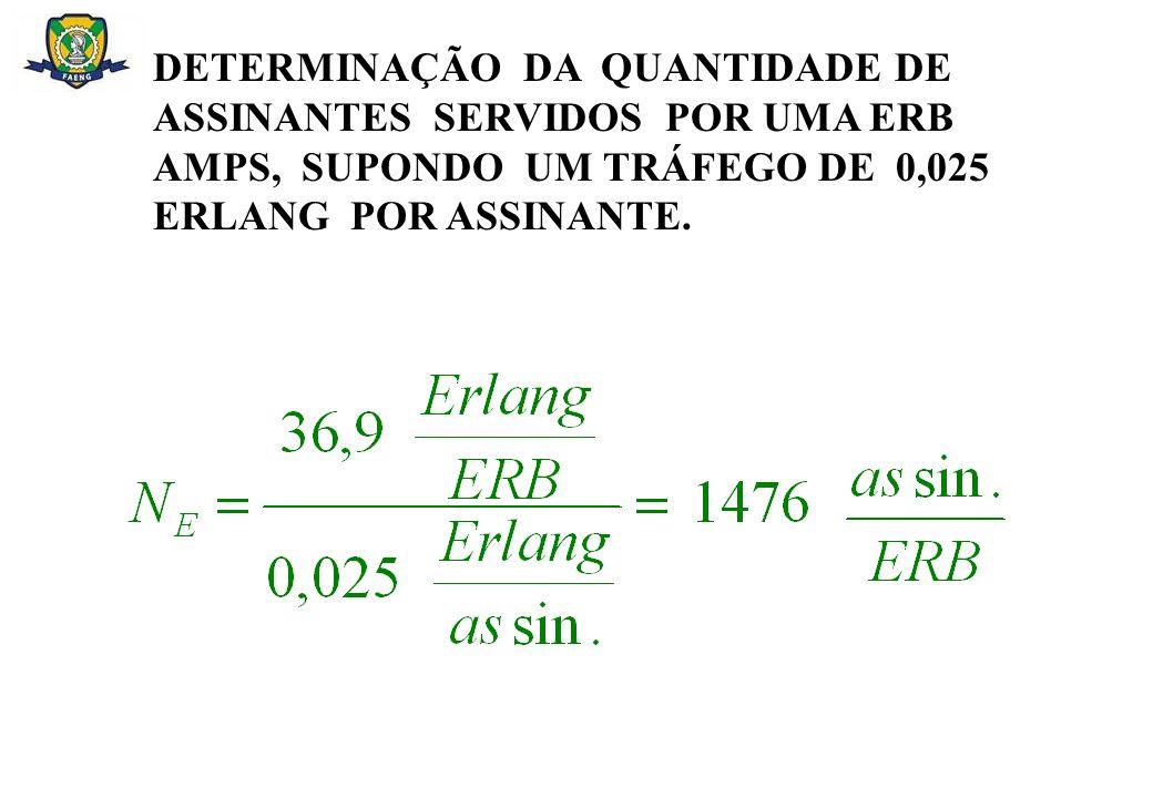DETERMINAÇÃO DA QUANTIDADE DE ASSINANTES SERVIDOS POR UMA ERB AMPS, SUPONDO UM TRÁFEGO DE 0,025 ERLANG POR ASSINANTE.