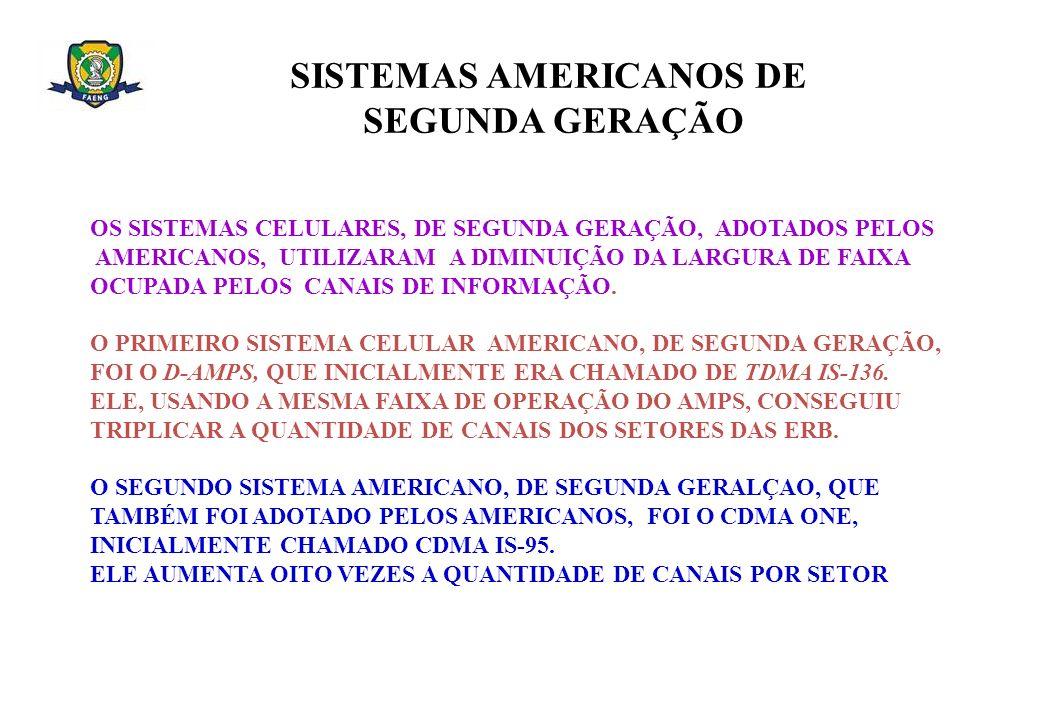 OS SISTEMAS CELULARES, DE SEGUNDA GERAÇÃO, ADOTADOS PELOS AMERICANOS, UTILIZARAM A DIMINUIÇÃO DA LARGURA DE FAIXA OCUPADA PELOS CANAIS DE INFORMAÇÃO.