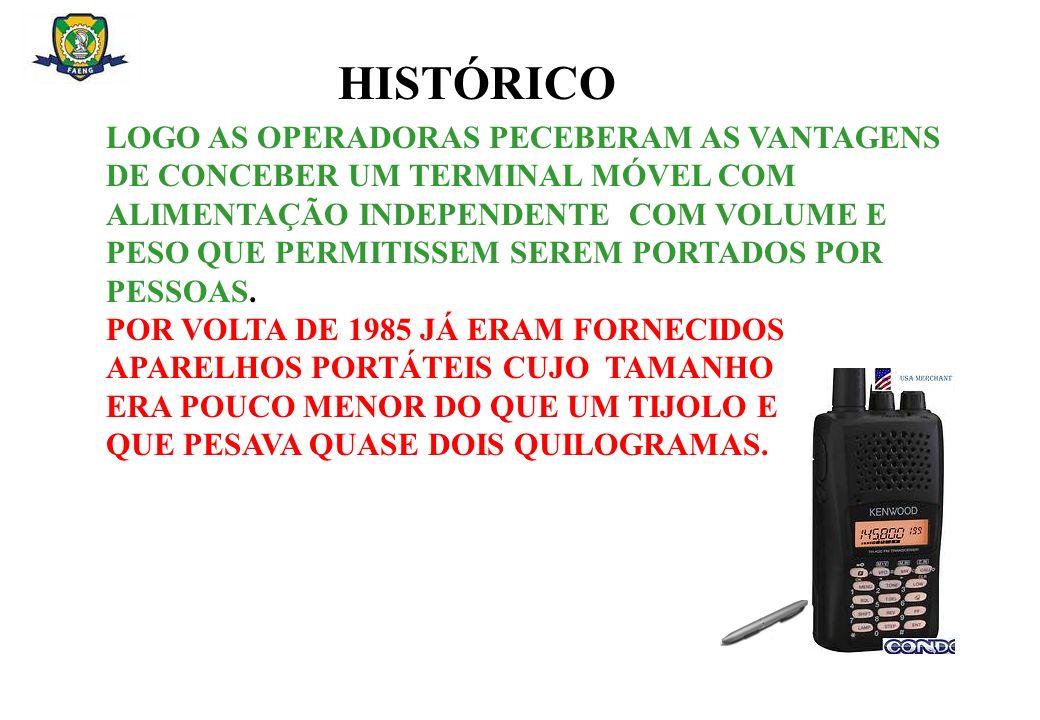 NO FINAL DA ÉCADA DE 1980, A MOTOROLA APRESENTOU O TERMINAL PORTÁTIL ILUSTRADO AO LADO.