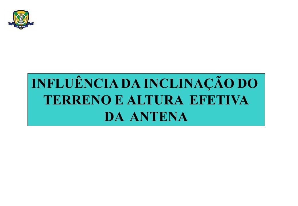 INFLUÊNCIA DA INCLINAÇÃO DO TERRENO E ALTURA EFETIVA DA ANTENA
