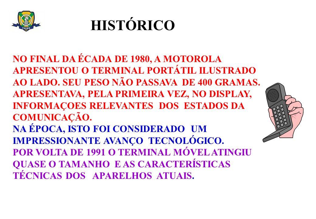 NO FINAL DA ÉCADA DE 1980, A MOTOROLA APRESENTOU O TERMINAL PORTÁTIL ILUSTRADO AO LADO. SEU PESO NÃO PASSAVA DE 400 GRAMAS. APRESENTAVA, PELA PRIMEIRA