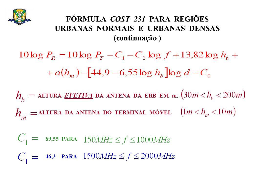 FÓRMULA COST 231 PARA REGIÕES URBANAS NORMAIS E URBANAS DENSAS (continuação ) ALTURA DA ANTENA DO TERMINAL MÓVEL 69,55 PARA 46,3 PARA ALTURA EFETIVA D